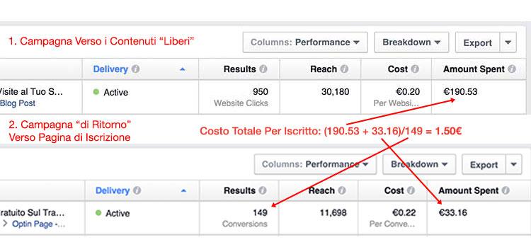 23-contenuti-e-facebookad-costi