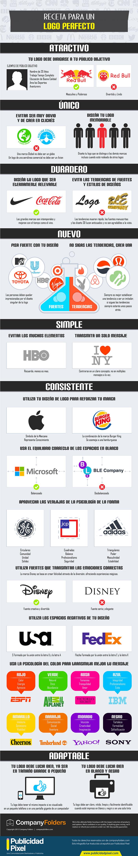 come-creare-un-logo-Infografica