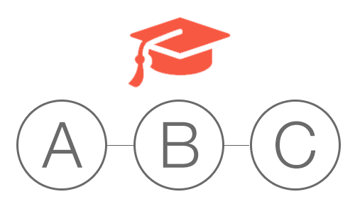 A-B-C-come-creare-un-blog