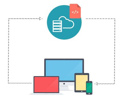 Funzionamento miglior hosting wordpress