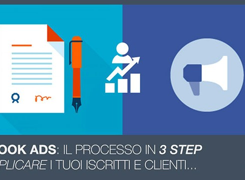 Contenuti-Facebook-ads-4