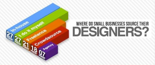 dove-i-piccoli-business-trovano-i-loro-designers