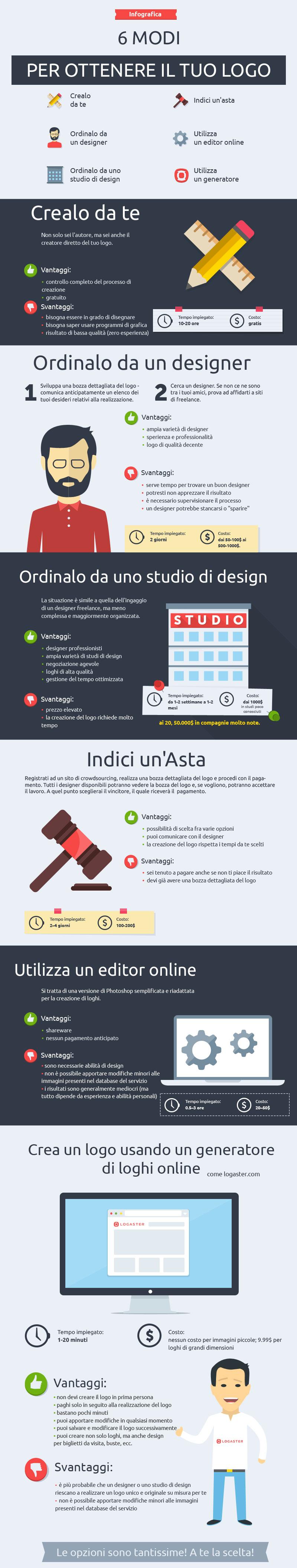 logaster_infografica