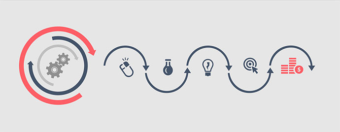 corso-avviare-business-online